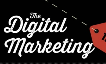 The Digital Marketing Talent Gap