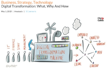 Business, Strategy, Technology Digital Transformation: What, Why And How