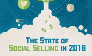 The State of Social Selling in 2016